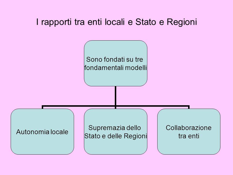 I rapporti tra enti locali e Stato e Regioni