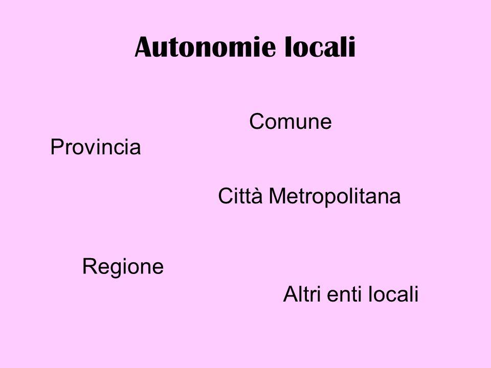 Autonomie locali Comune Provincia Città Metropolitana Regione