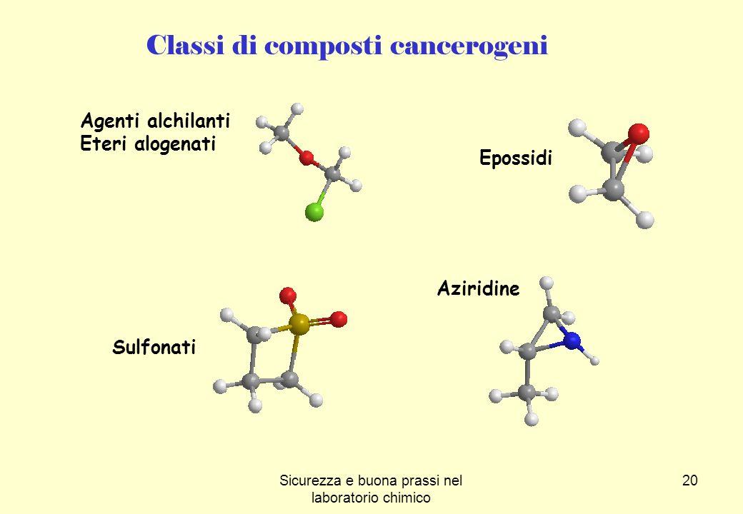 Classi di composti cancerogeni