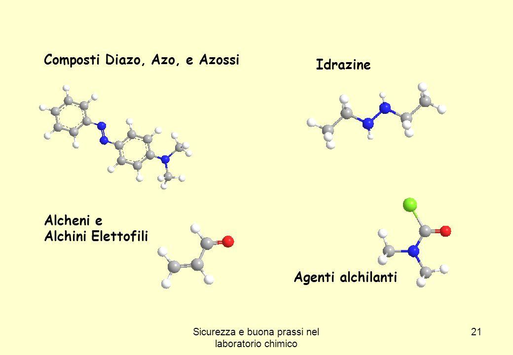 Sicurezza e buona prassi nel laboratorio chimico