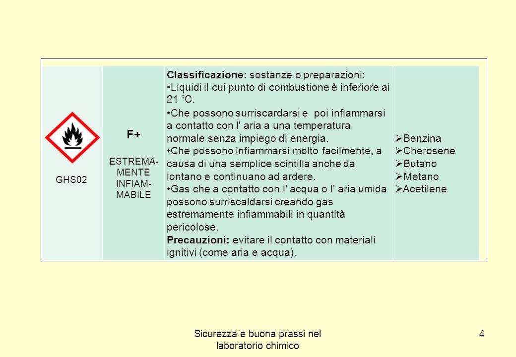 F+ ESTREMA-MENTE INFIAM-MABILE