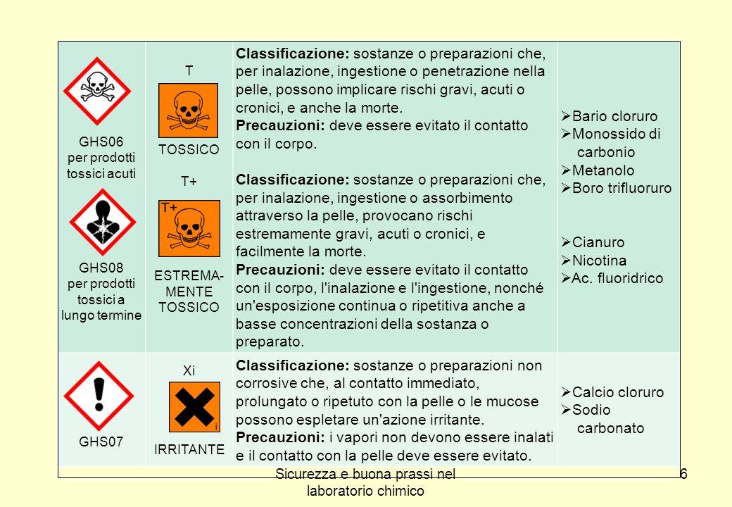 Precauzioni: deve essere evitato il contatto con il corpo.