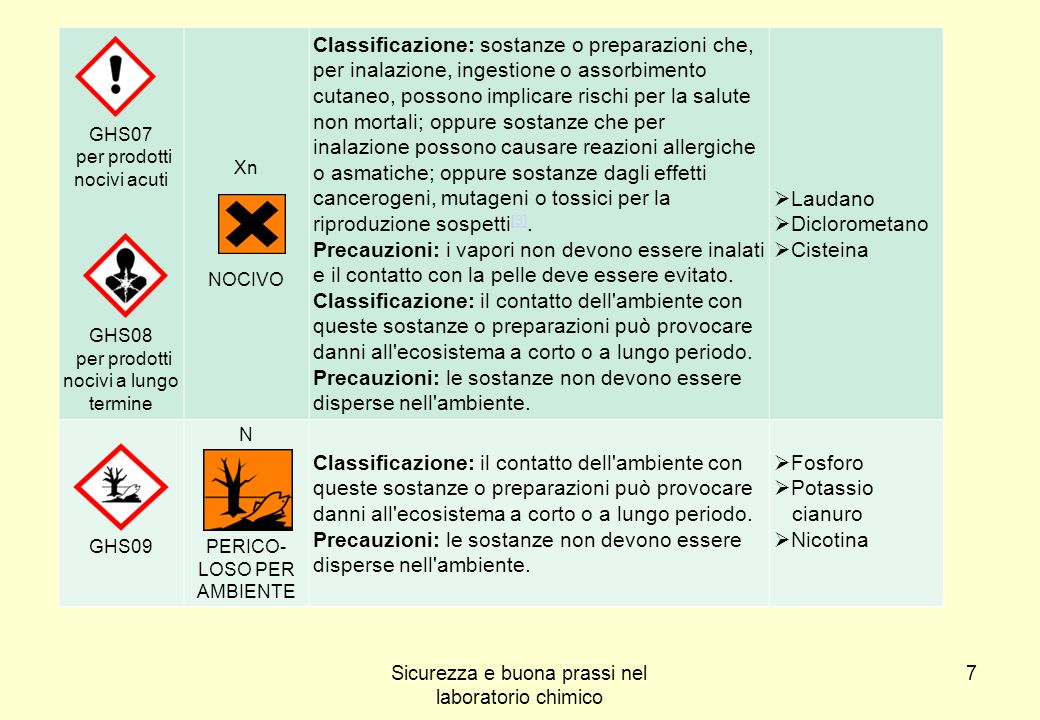 Precauzioni: le sostanze non devono essere disperse nell ambiente.