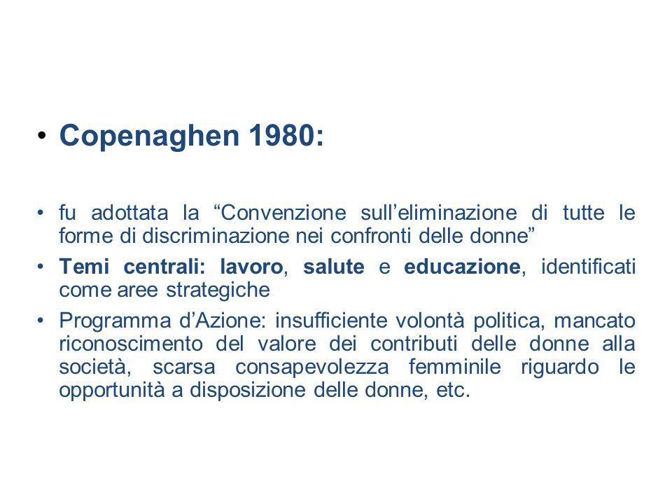 Copenaghen 1980: fu adottata la Convenzione sull'eliminazione di tutte le forme di discriminazione nei confronti delle donne