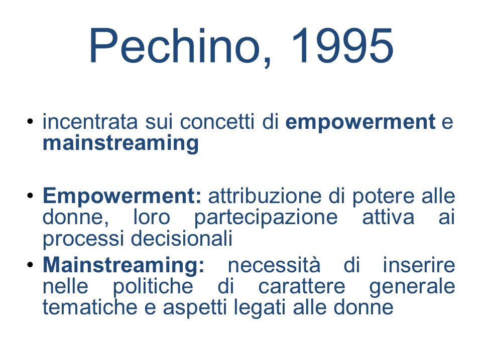 Pechino, 1995 incentrata sui concetti di empowerment e mainstreaming