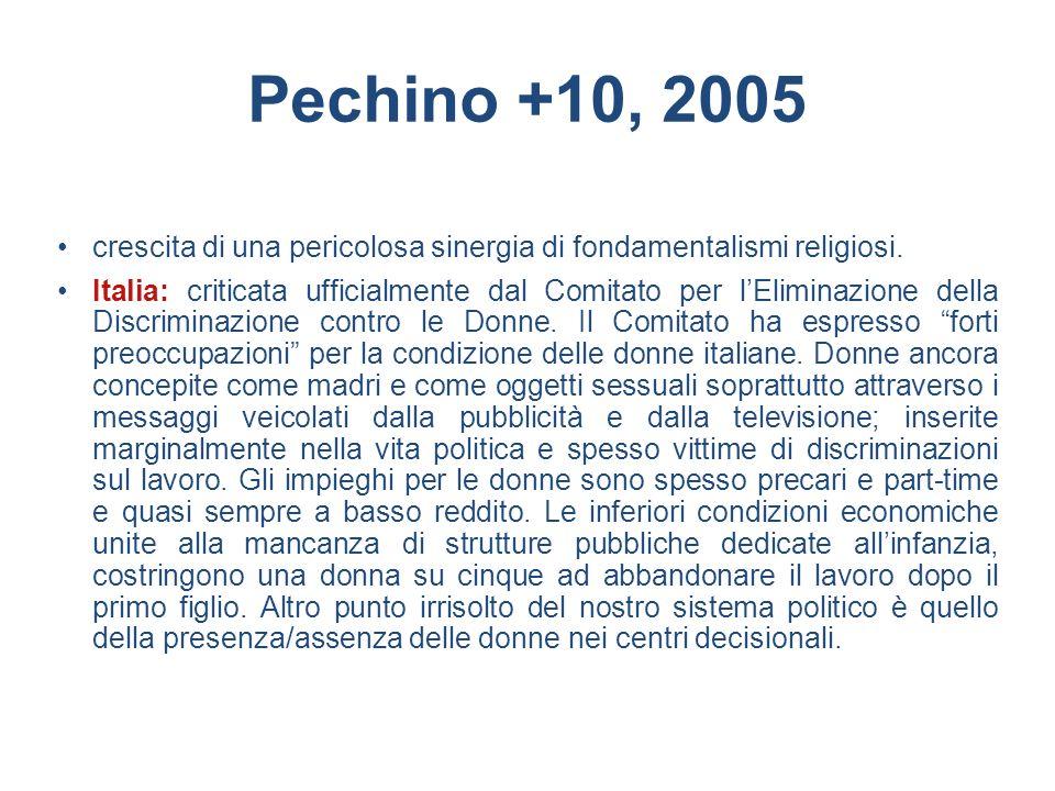 Pechino +10, 2005 crescita di una pericolosa sinergia di fondamentalismi religiosi.