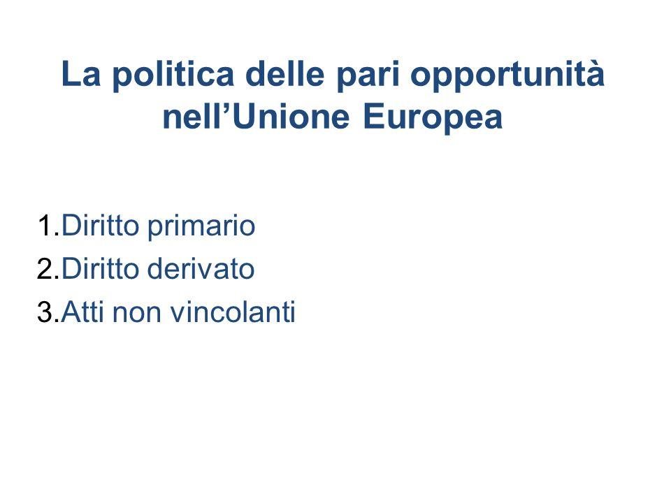 La politica delle pari opportunità nell'Unione Europea