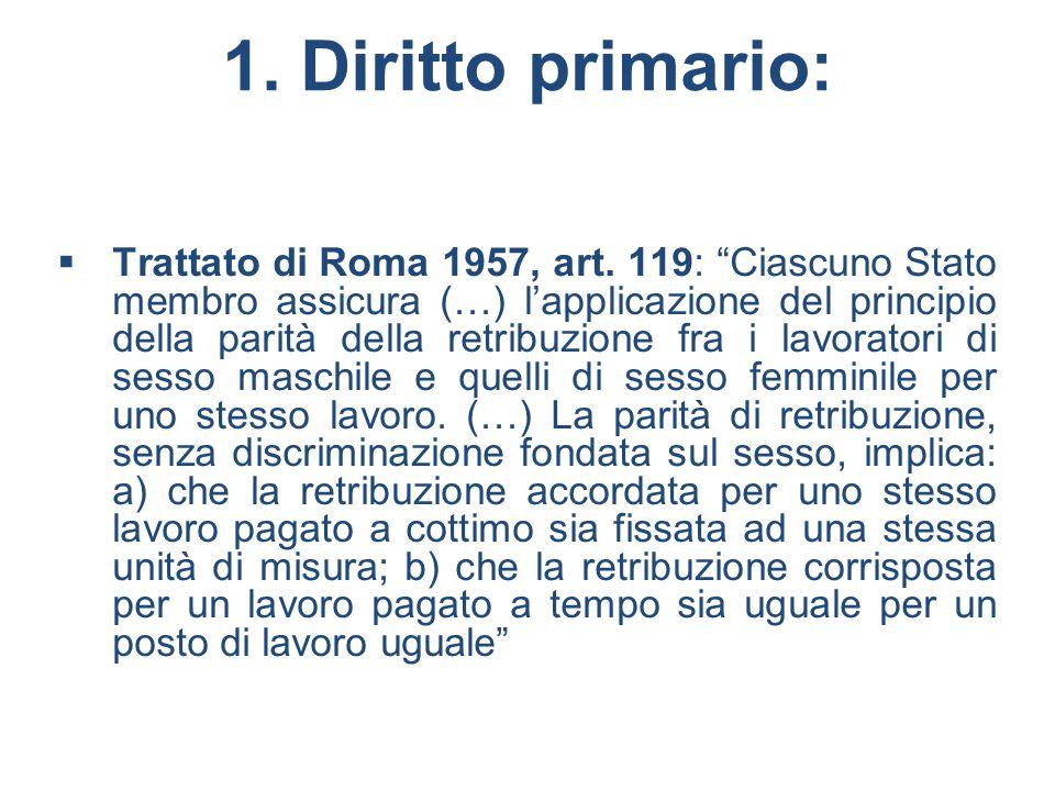 1. Diritto primario: