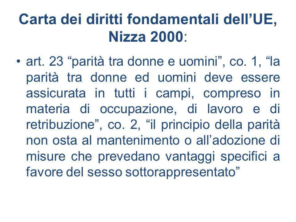 Carta dei diritti fondamentali dell'UE, Nizza 2000: