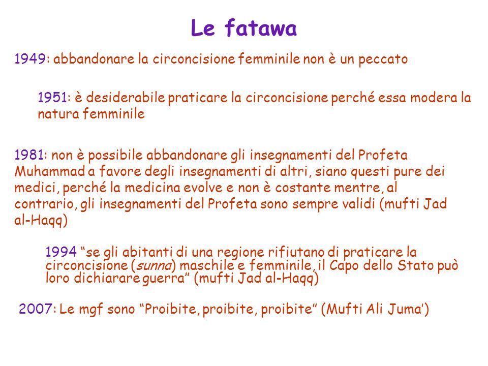 Le fatawa 1949: abbandonare la circoncisione femminile non è un peccato.