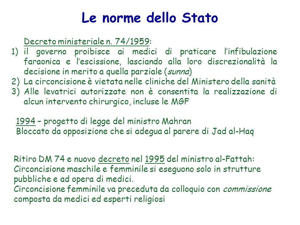 Le norme dello Stato Decreto ministeriale n. 74/1959: