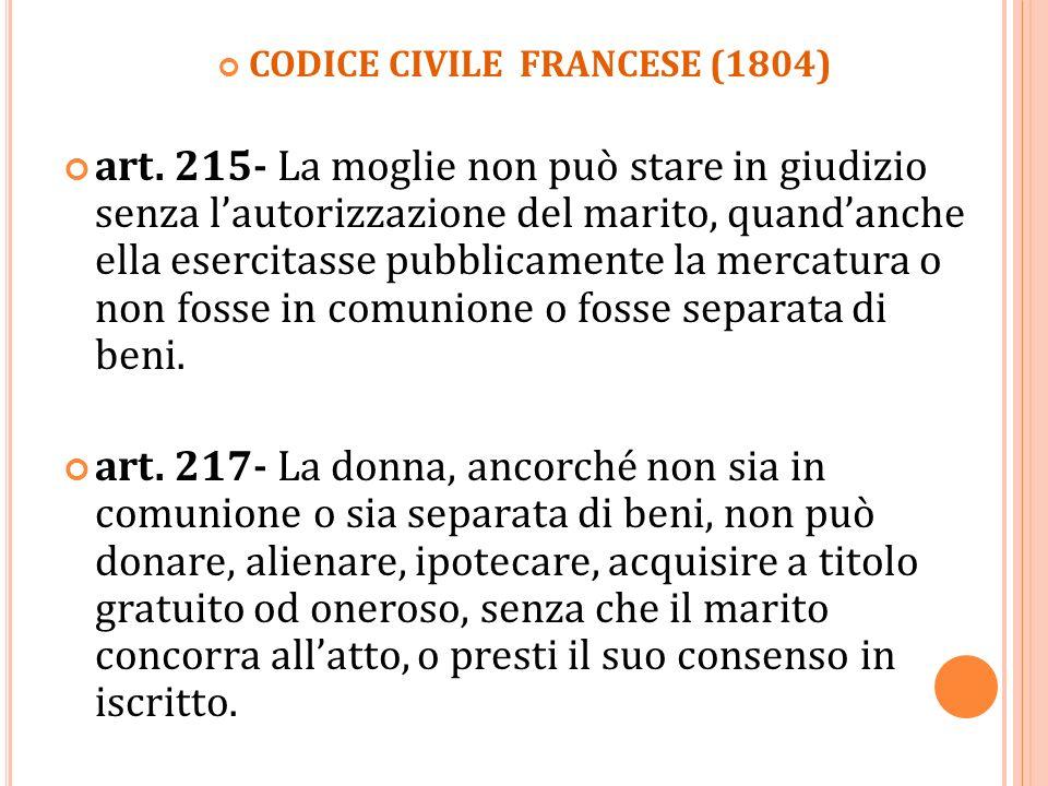 CODICE CIVILE FRANCESE (1804)