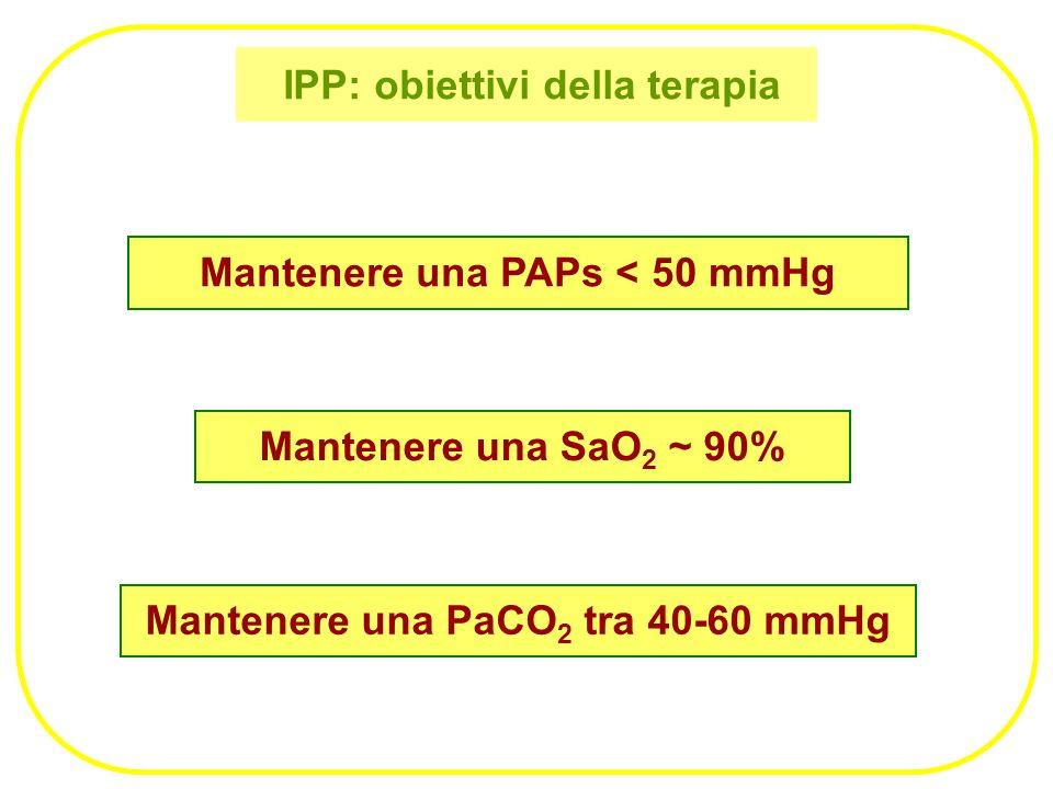 IPP: obiettivi della terapia