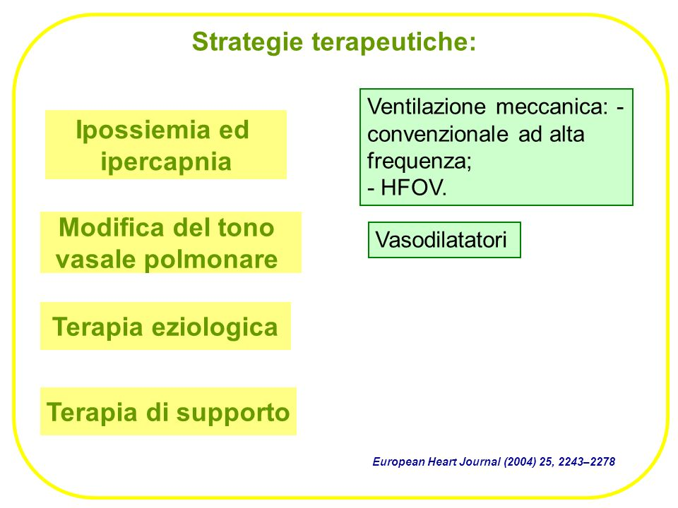 Strategie terapeutiche: