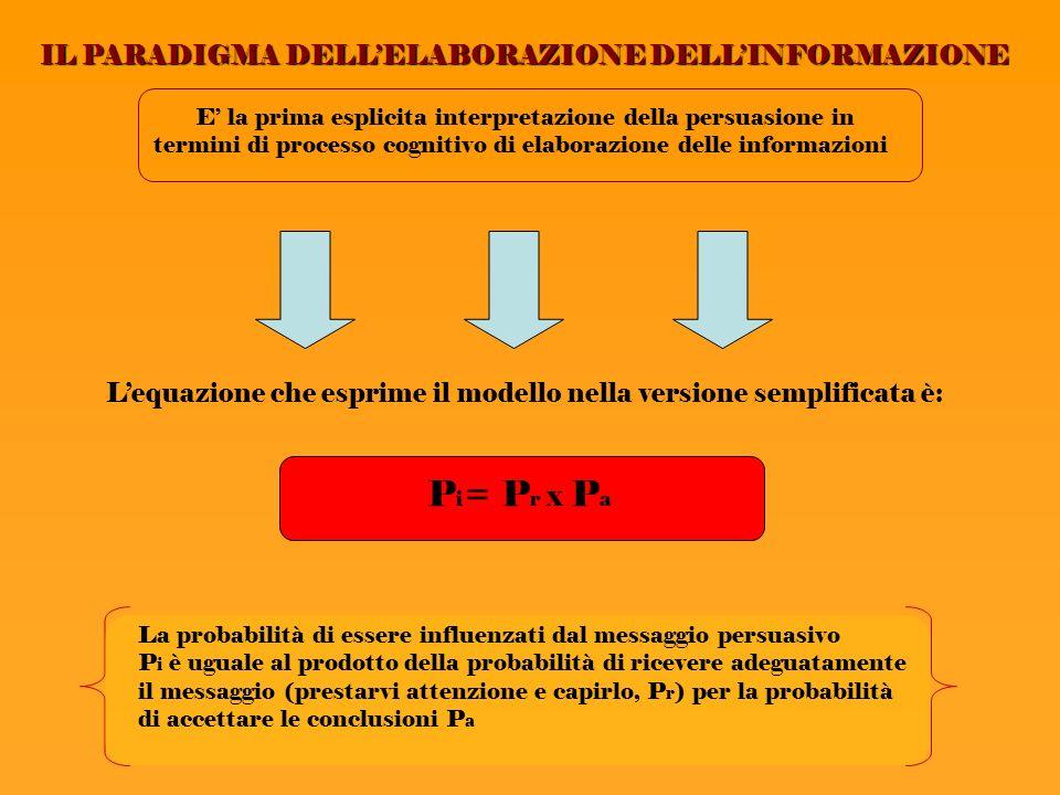 Pi= Pr x Pa IL PARADIGMA DELL'ELABORAZIONE DELL'INFORMAZIONE