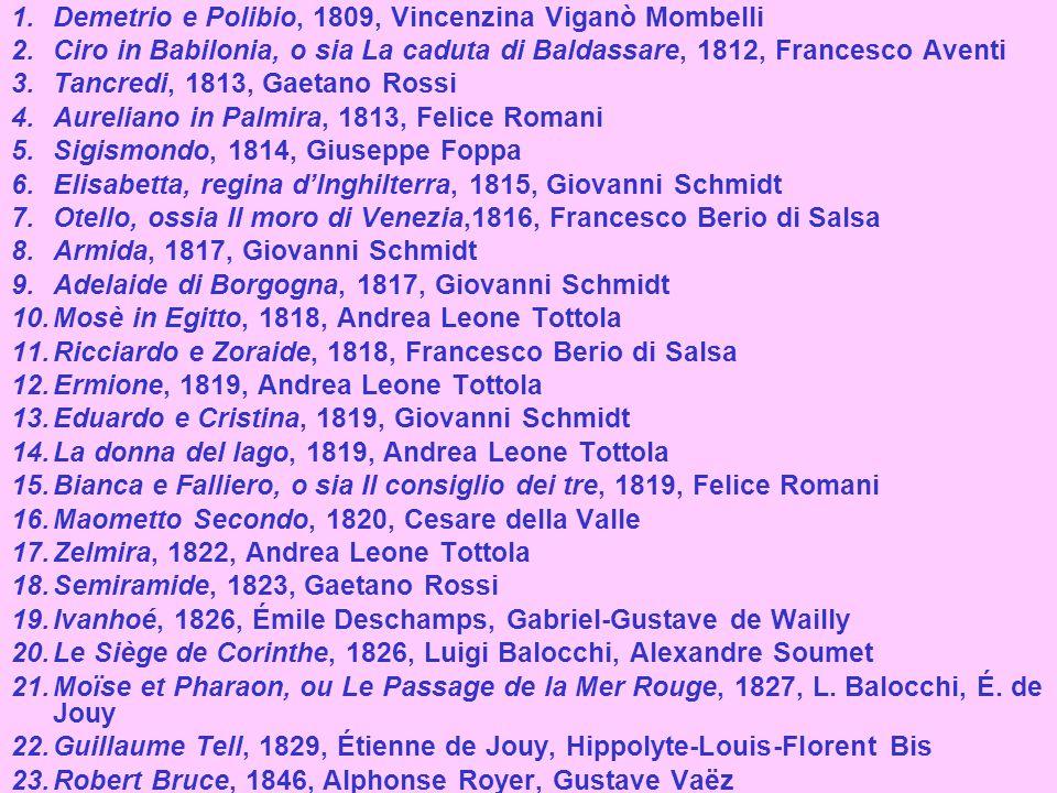 Demetrio e Polibio, 1809, Vincenzina Viganò Mombelli