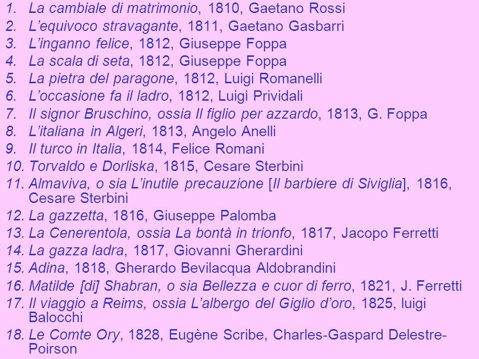 La cambiale di matrimonio, 1810, Gaetano Rossi