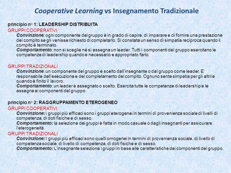 Cooperative Learning vs Insegnamento Tradizionale