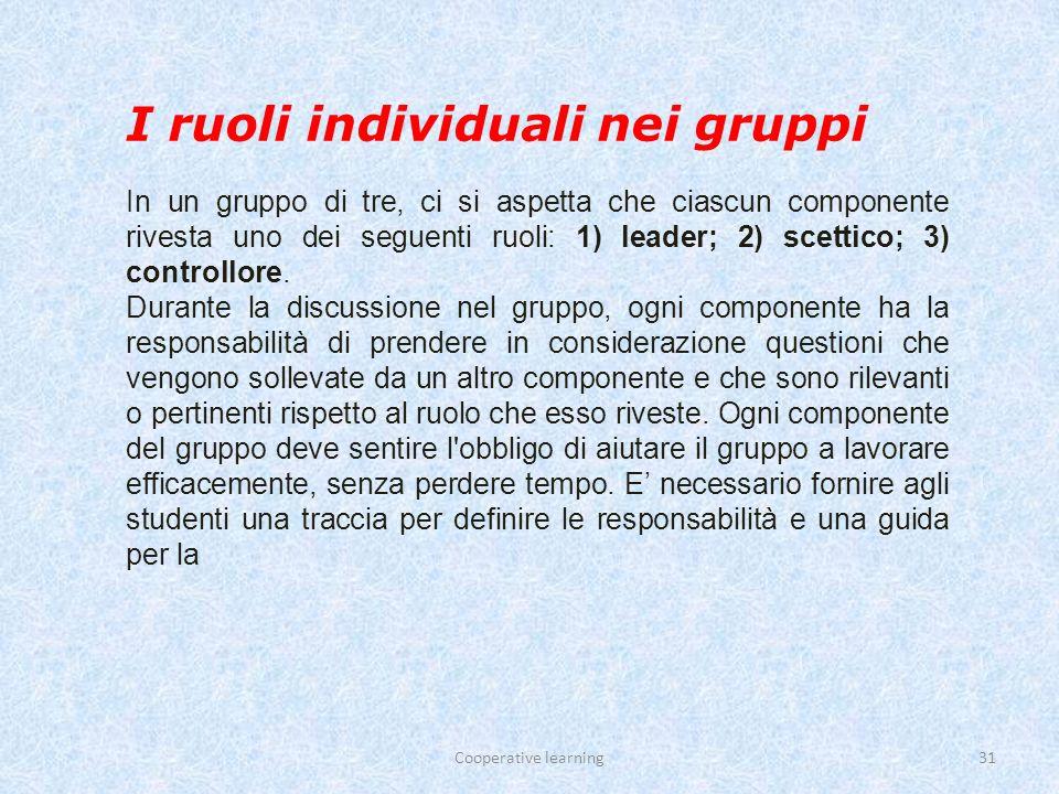 I ruoli individuali nei gruppi