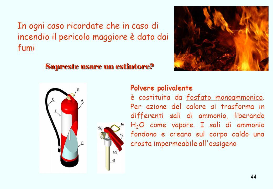 In ogni caso ricordate che in caso di incendio il pericolo maggiore è dato dai fumi