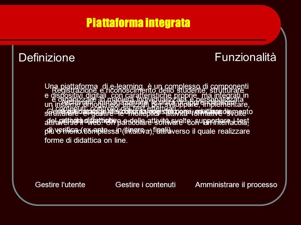Piattaforma integrata