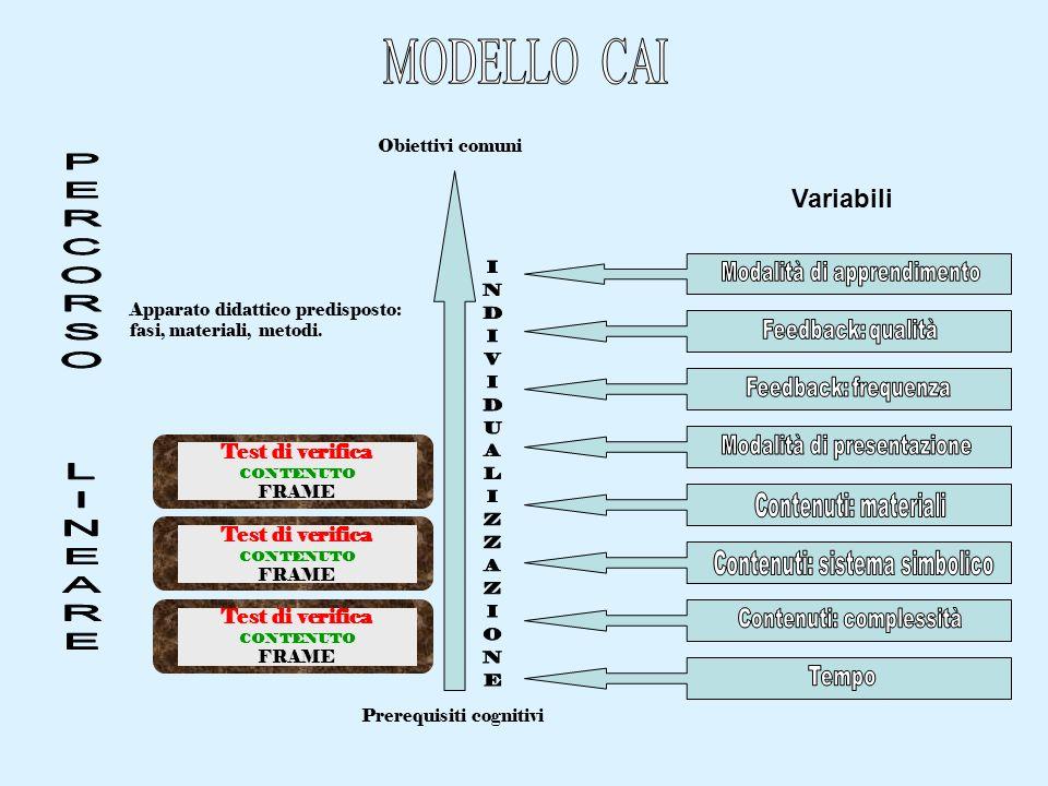 MODELLO CAI PERCORSO LINEARE INDIVIDUALIZZAZIONE Variabili