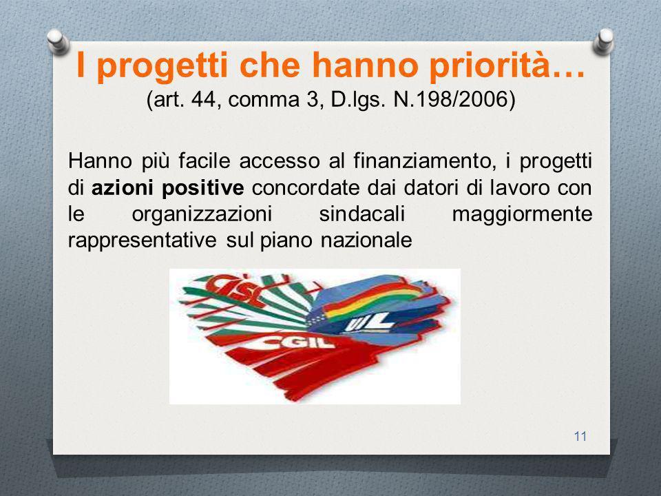 I progetti che hanno priorità… (art. 44, comma 3, D.lgs. N.198/2006)