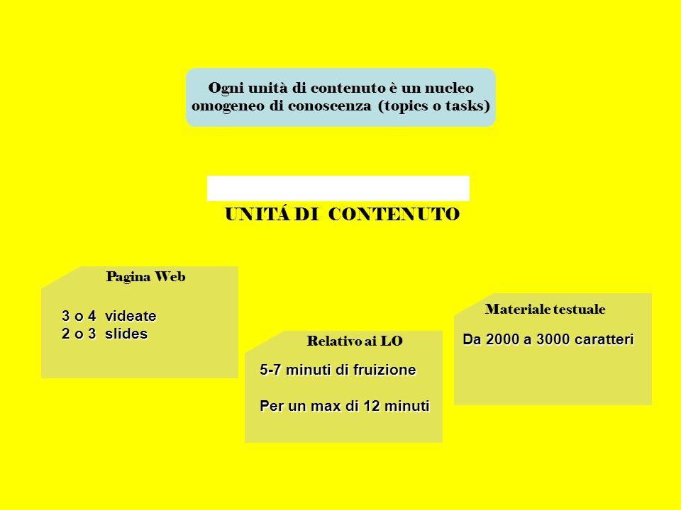 UNITÁ DI CONTENUTO Ogni unità di contenuto è un nucleo
