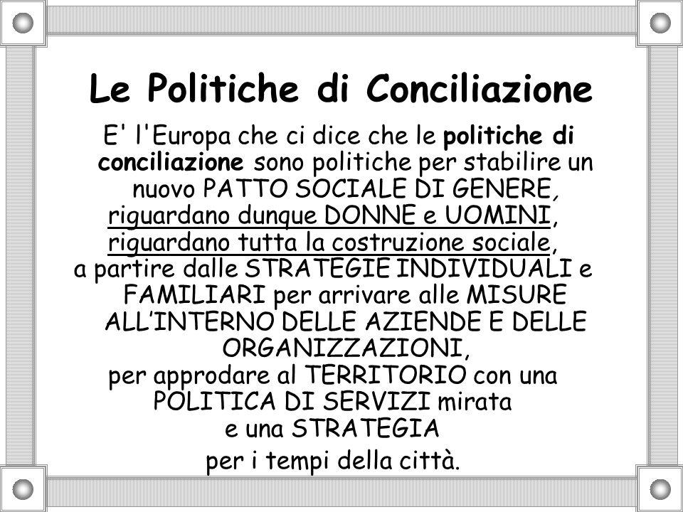 Le Politiche di Conciliazione