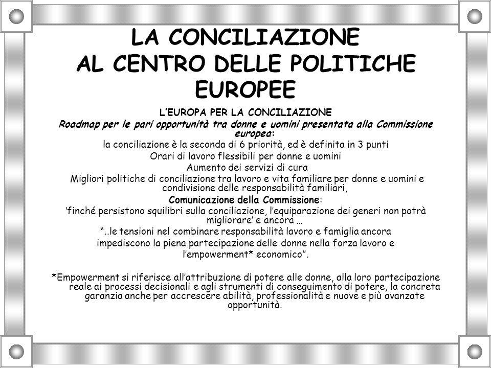 LA CONCILIAZIONE AL CENTRO DELLE POLITICHE EUROPEE