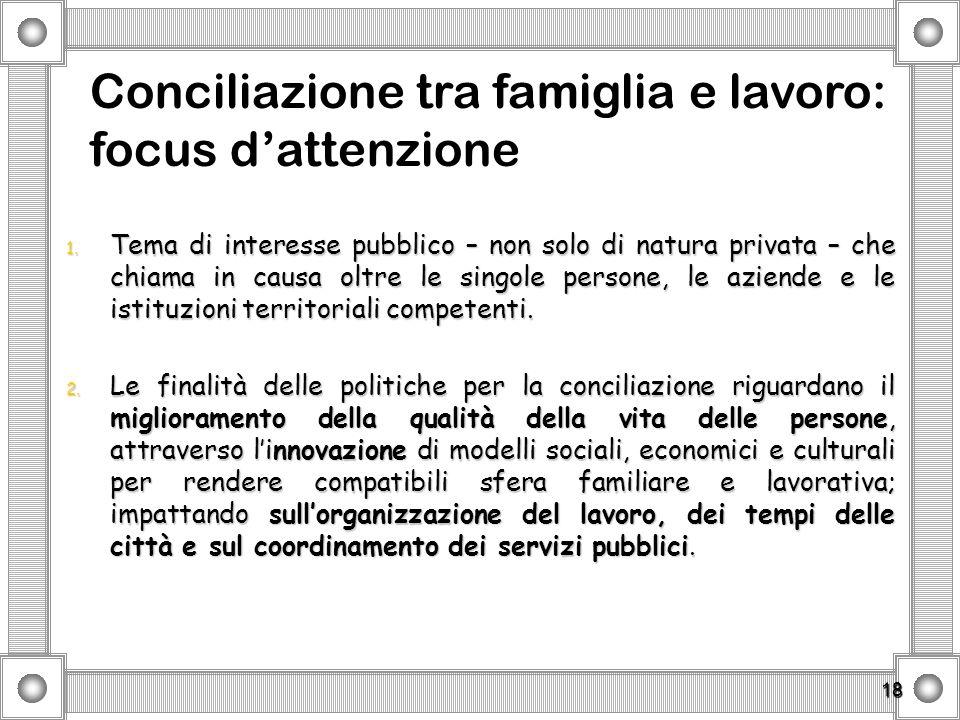 Conciliazione tra famiglia e lavoro: focus d'attenzione