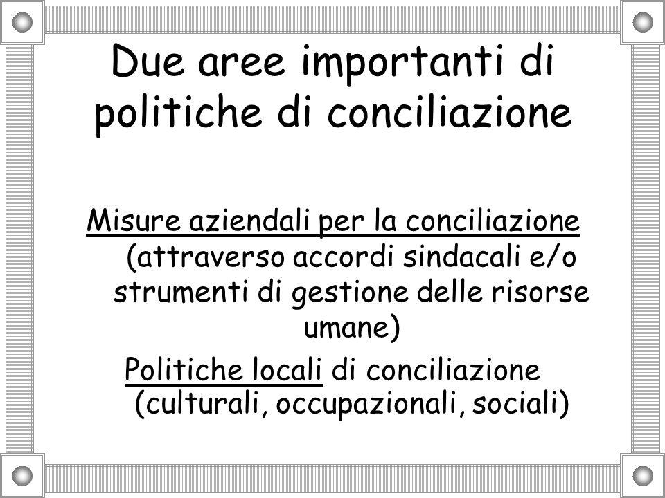 Due aree importanti di politiche di conciliazione