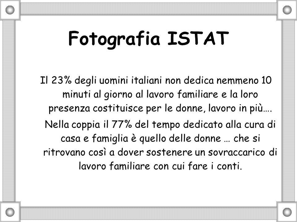 Fotografia ISTAT
