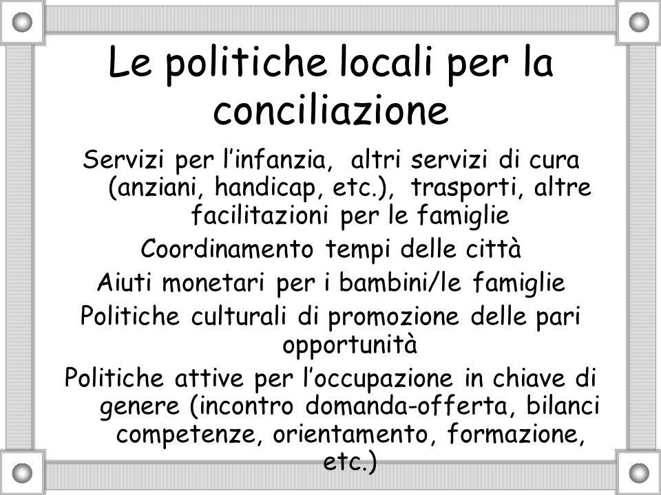 Le politiche locali per la conciliazione