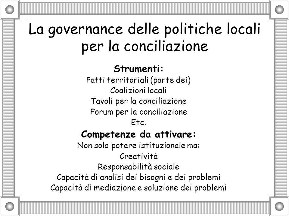 La governance delle politiche locali per la conciliazione