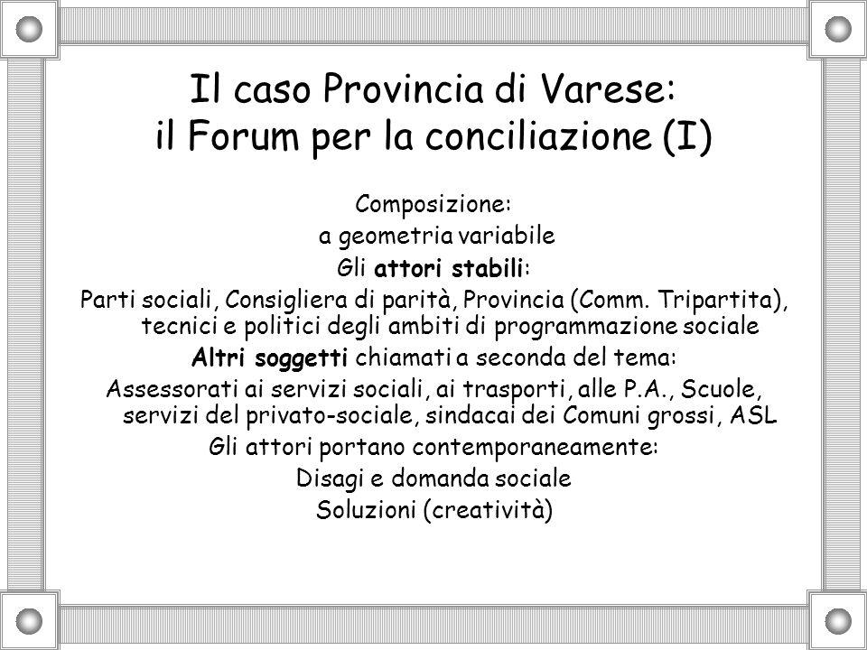 Il caso Provincia di Varese: il Forum per la conciliazione (I)