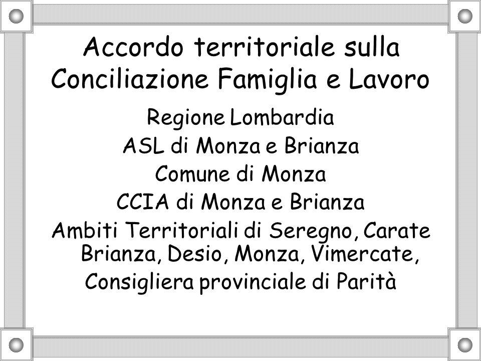 Accordo territoriale sulla Conciliazione Famiglia e Lavoro
