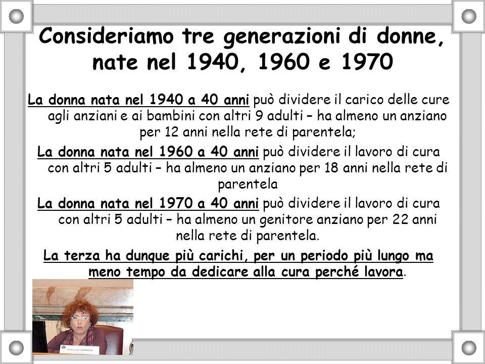 Consideriamo tre generazioni di donne, nate nel 1940, 1960 e 1970