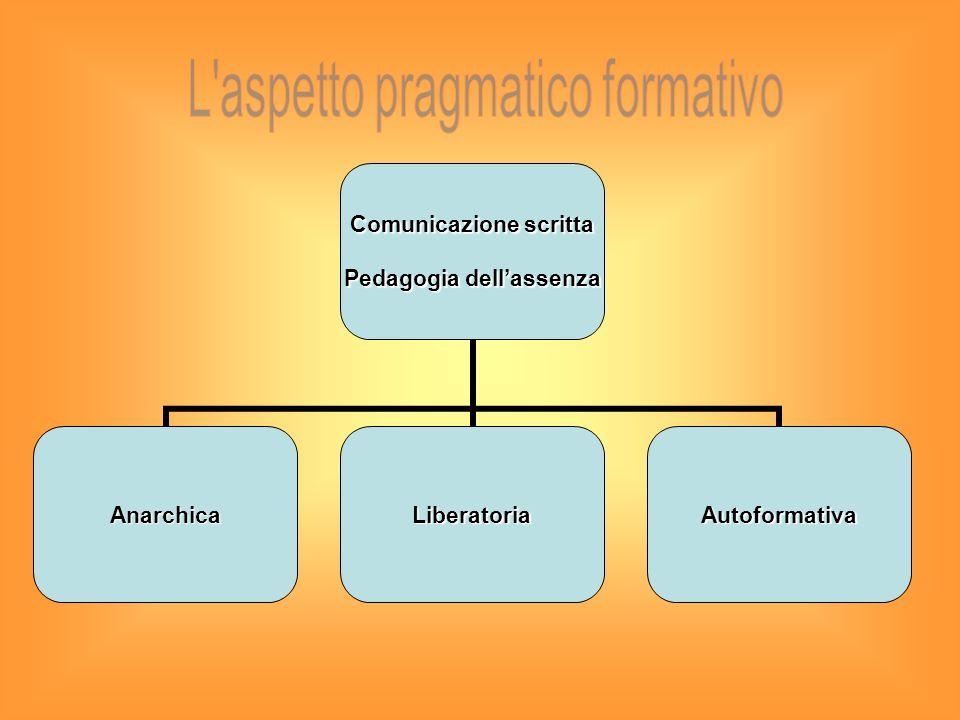 L aspetto pragmatico formativo