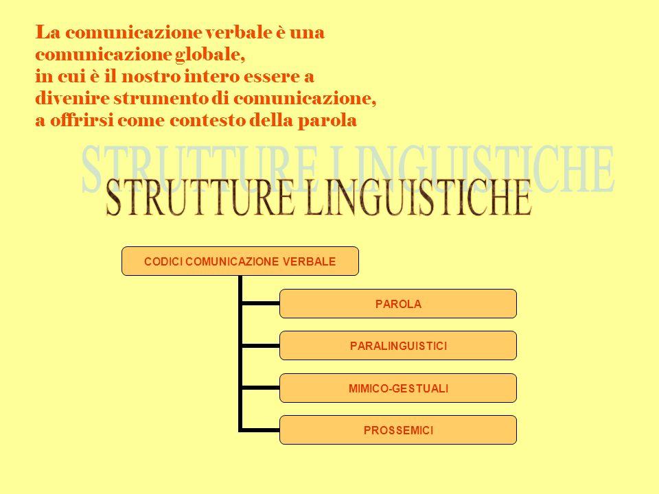 STRUTTURE LINGUISTICHE