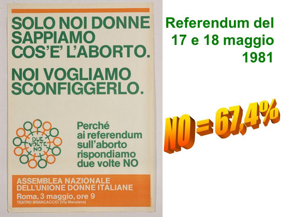 Referendum del 17 e 18 maggio 1981