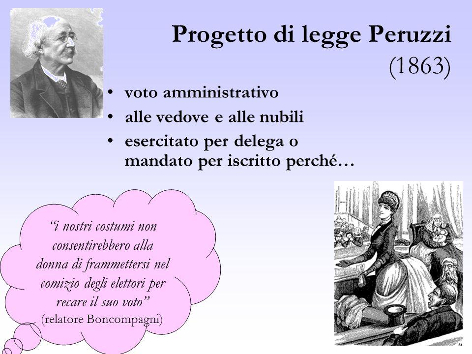 Progetto di legge Peruzzi (1863)
