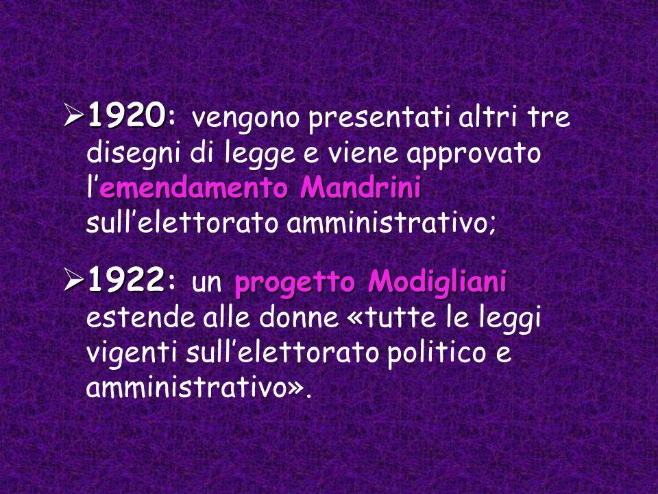 1920: vengono presentati altri tre disegni di legge e viene approvato l'emendamento Mandrini sull'elettorato amministrativo;