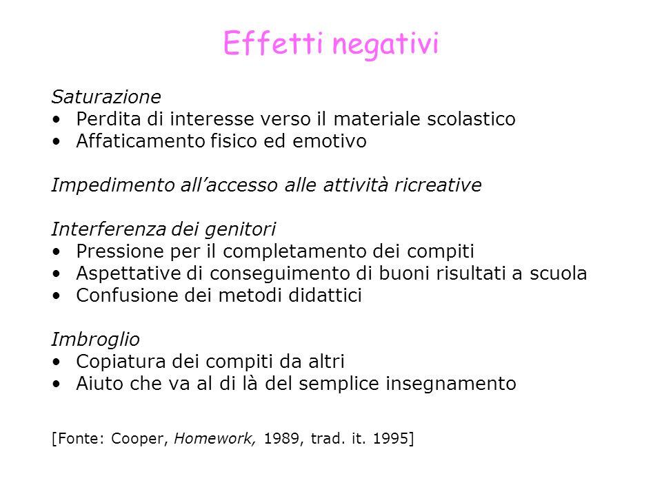 Effetti negativi Saturazione