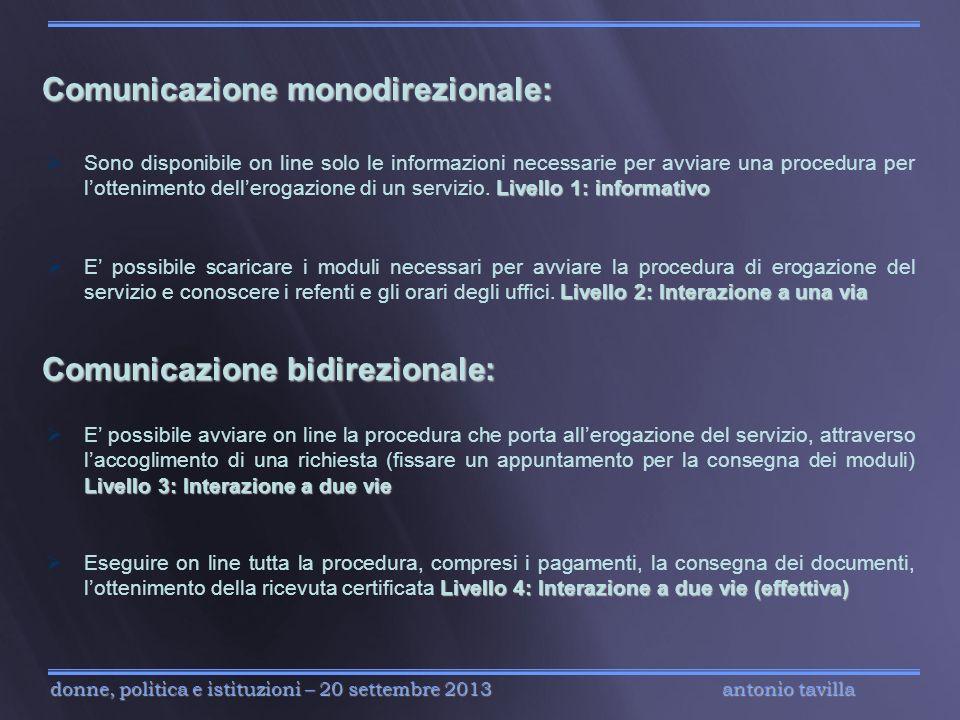 Comunicazione monodirezionale: