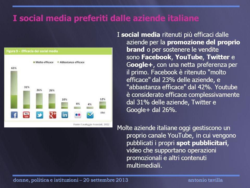 I social media preferiti dalle aziende italiane
