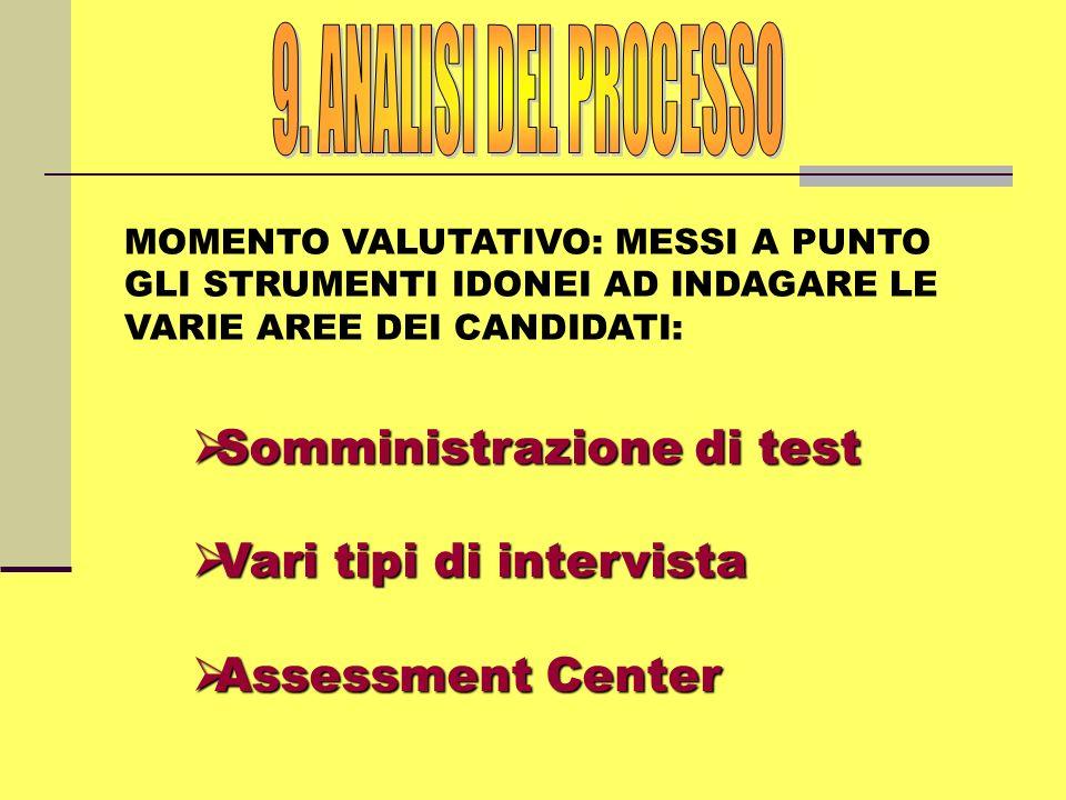 9. ANALISI DEL PROCESSO Somministrazione di test