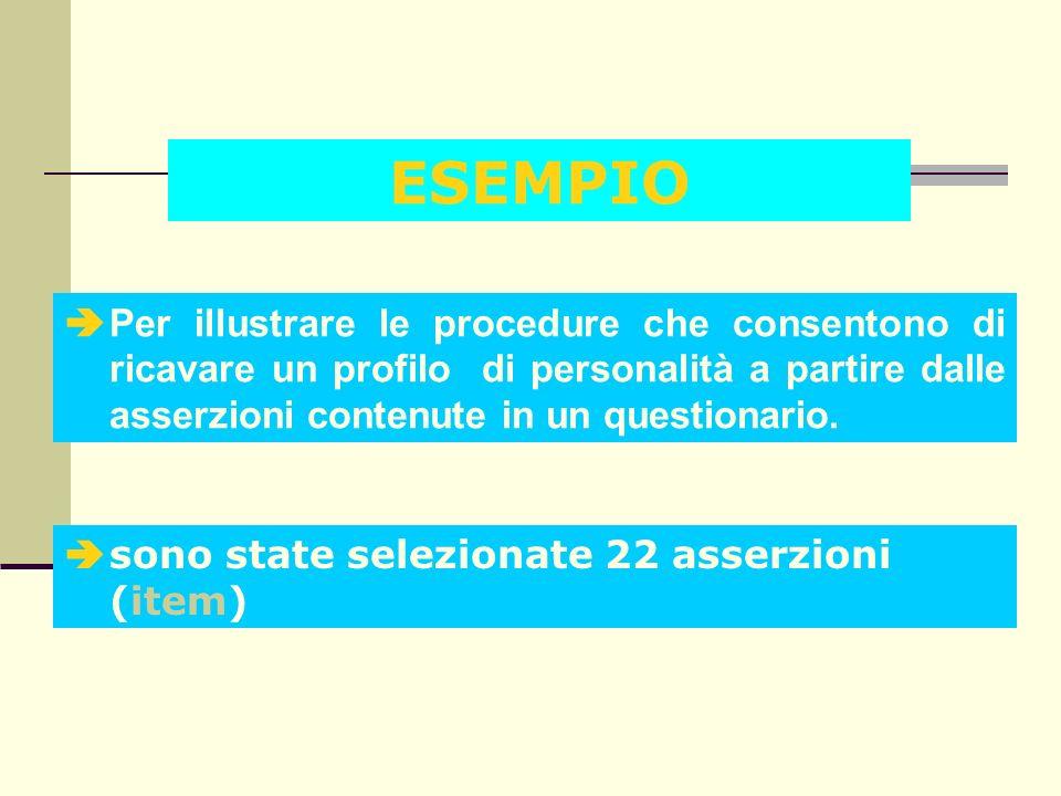 ESEMPIOPer illustrare le procedure che consentono di ricavare un profilo di personalità a partire dalle asserzioni contenute in un questionario.