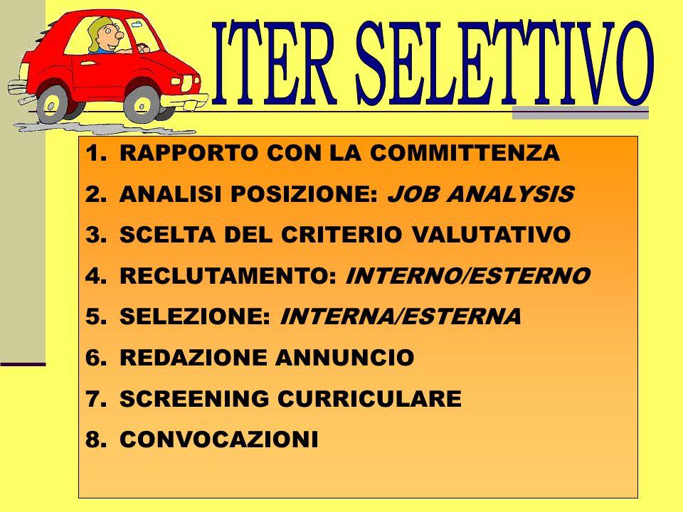 ITER SELETTIVO RAPPORTO CON LA COMMITTENZA