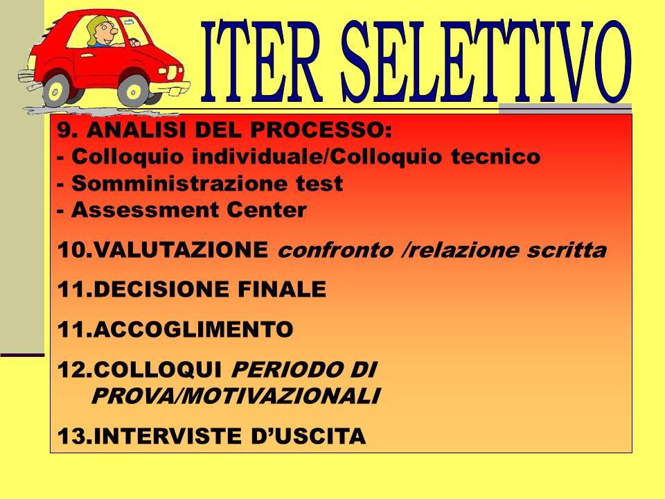 ITER SELETTIVO 9. ANALISI DEL PROCESSO: